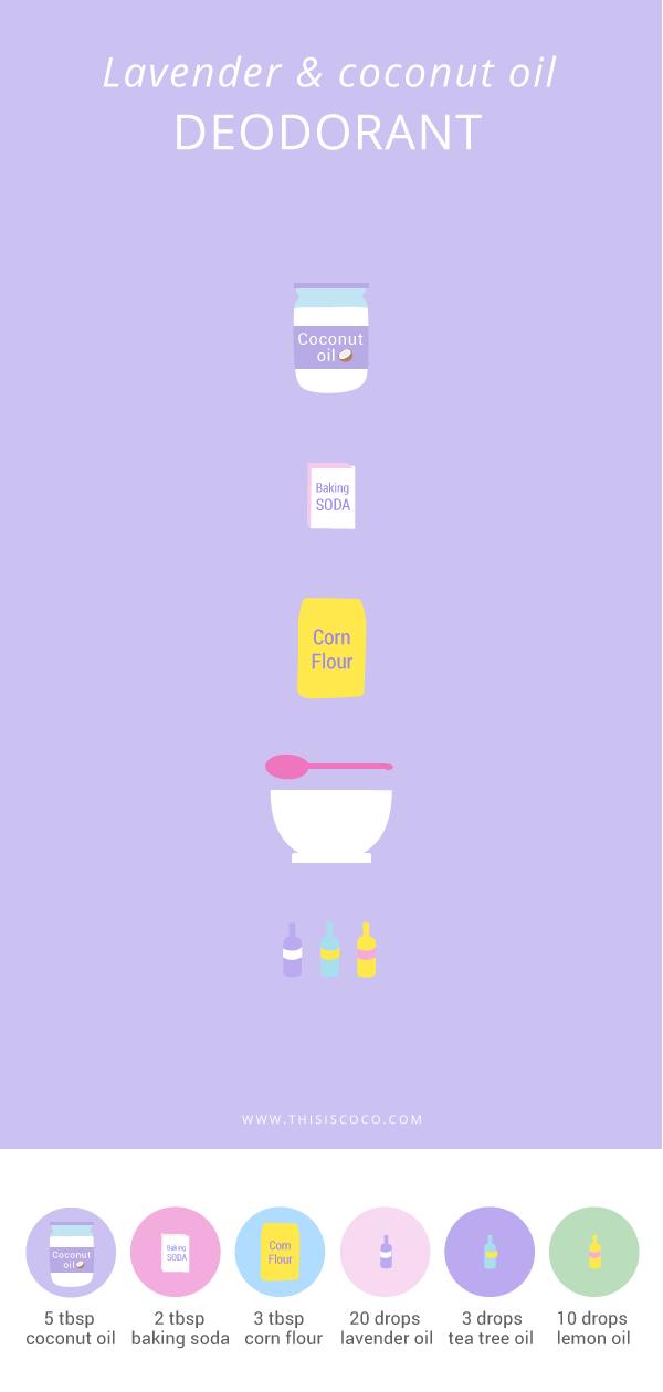 DIY lavender coconut oil deodorant with essential oils