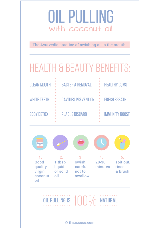 What I use coconut oil for - oil pulling