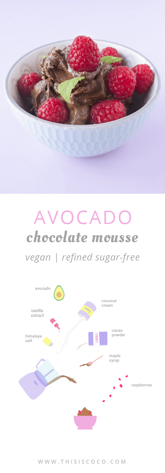 Vegan avocado chocolate mousse with coconut cream