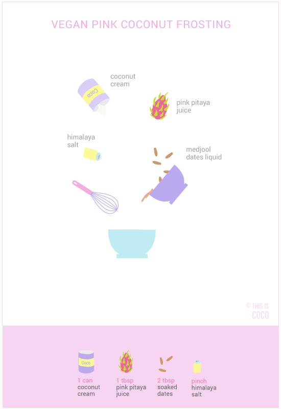 Vegan pink cake frosting