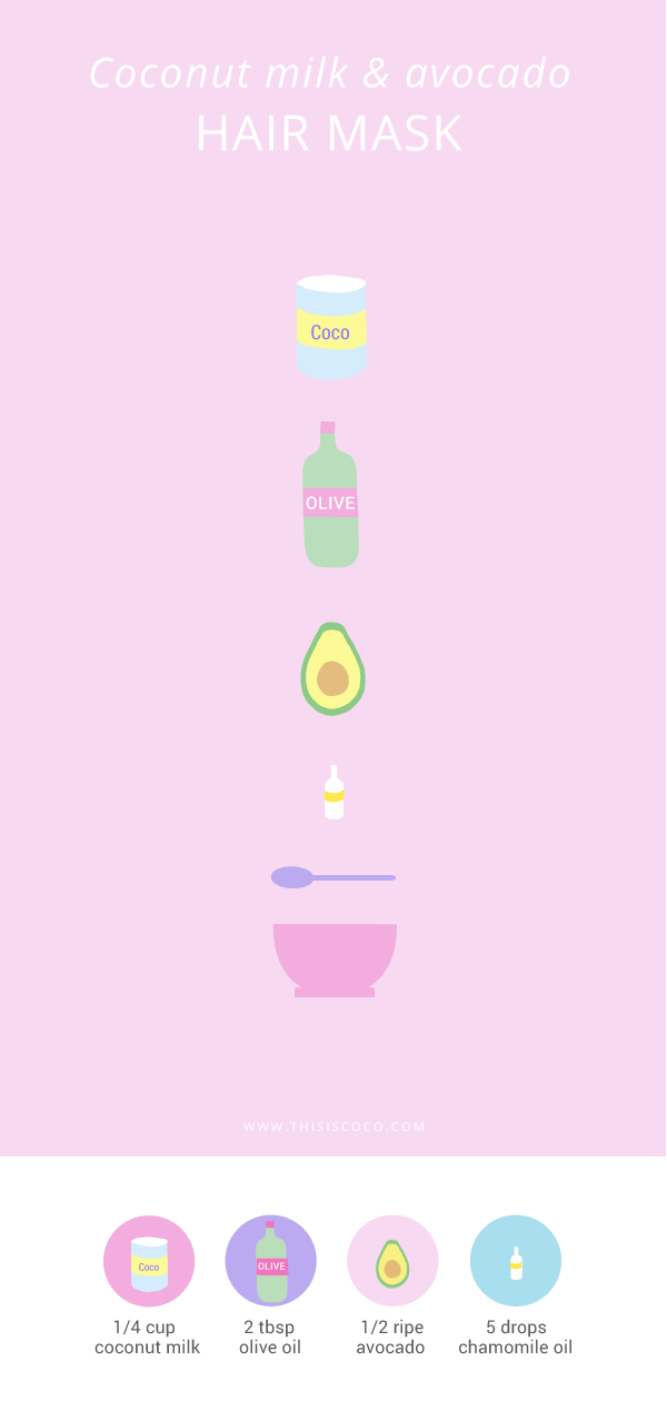 DIY beauty avocado coconut milk hair mask with olive oil