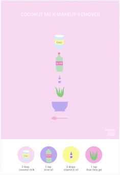 Coconut milk as a makeup remover