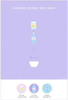 Lavender coconut milk body wash