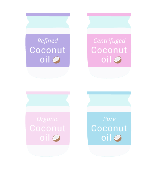Which coconut oil is good for you and which one is not?